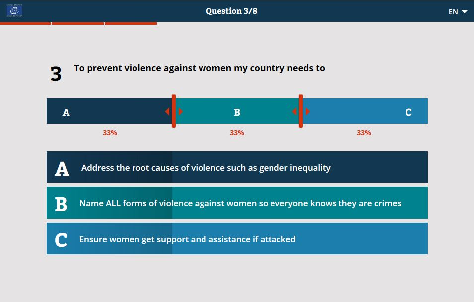 To prevent violence against women my country needs to...