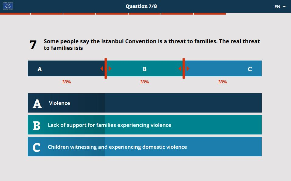 Some people say the Istanbul Convention is a threat to families. The real threat to families is...