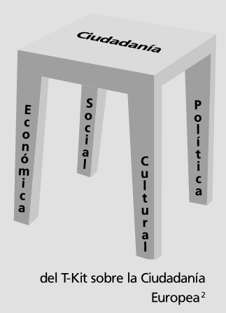Image: Chair - dimensions of citiizenship