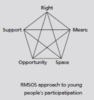 Image: RMSOS approach to young people's participatipation