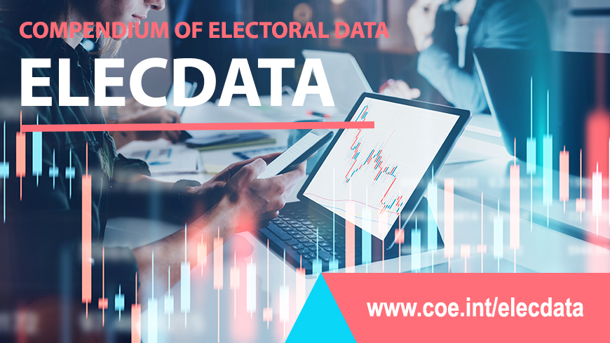ElecData: Comendium of Electoral Data
