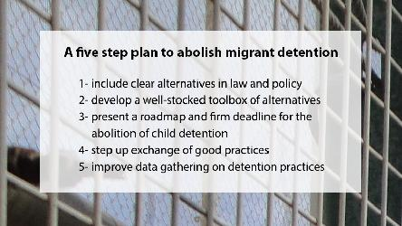 Concerns about Slovenia and five-step plan to abolish migrant detention across Europe