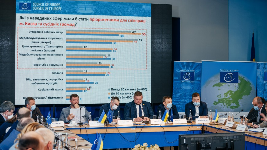 Ukraine: Supporting the development of a legal framework on metropolitan governance