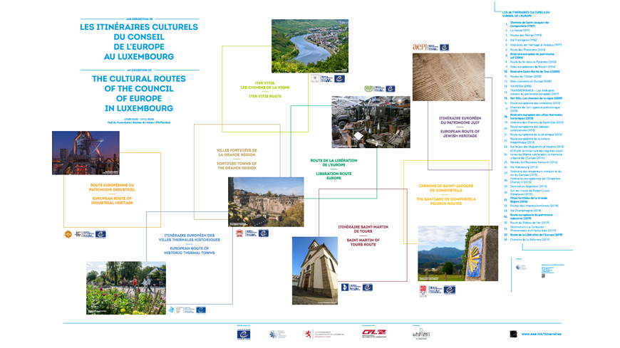 The Cultural Routes of the Council of Europe in Luxembourg