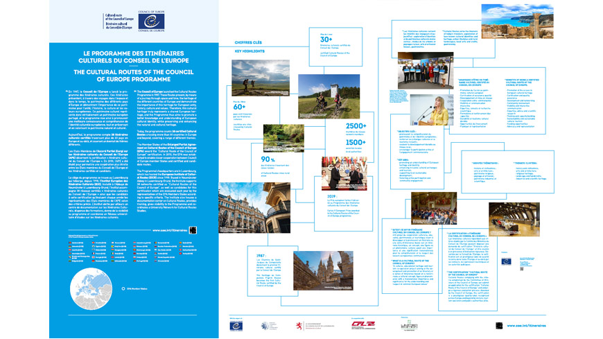 Cultural Routes of the Council of Europe Programme