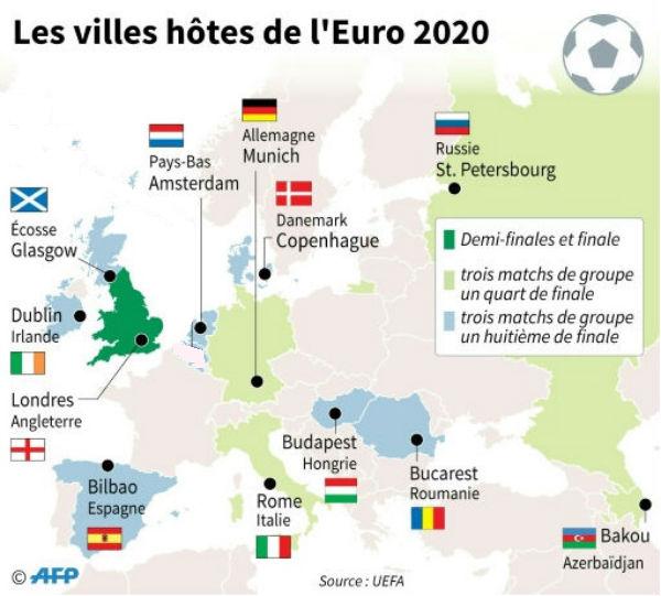 Le Calendrier Euro 2020.Groupe De Travail Euro 2020