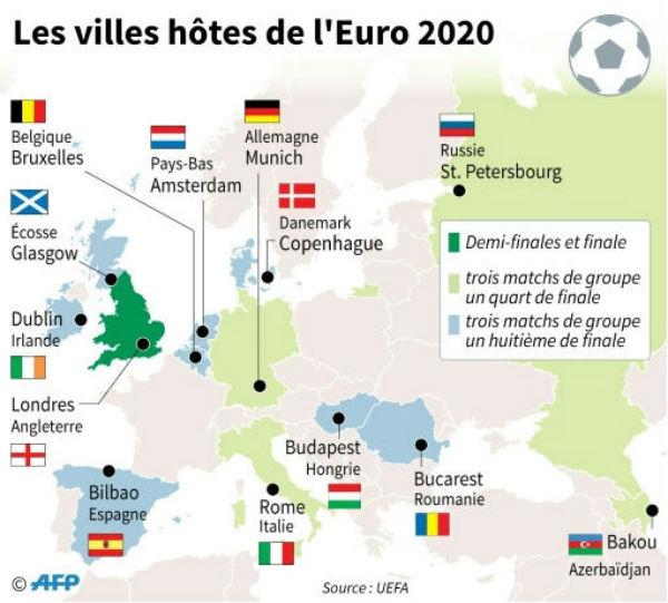 euro 2020 - photo #29