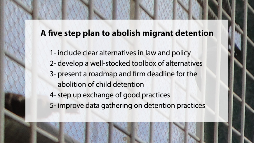 High time for states to invest in alternatives to migrant detention