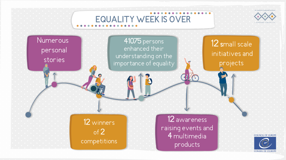 The second Equality Week took place in Georgia