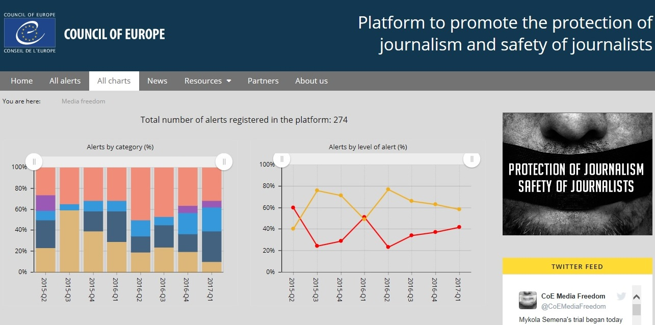 Council of Europe Platform for the Protection of Journalism and Safety of Journalist