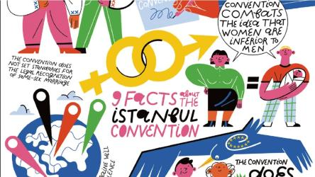 Learn about myths and facts about the Istanbul Convention in Ukraine
