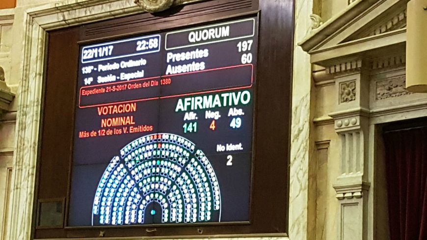 Argentina: accession to Budapest Convention approved by Congress