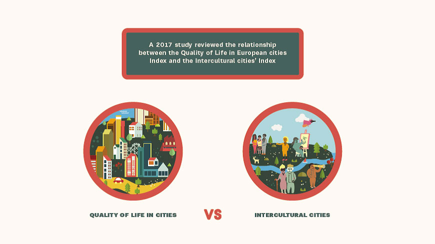 Study finds that intercultural cities have higher well-being and citizen satisfaction